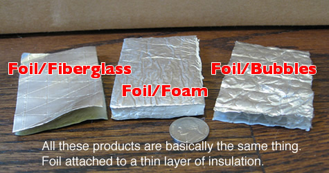 Eshield solarguard reflectix compared to atticfoil for Insulation board vs fiberglass