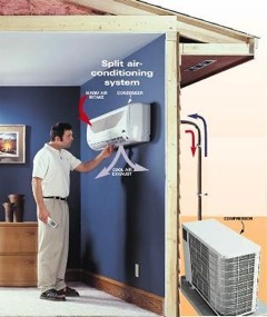 Diagram of how a mini-split ductless system works