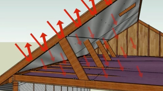 The Radiant Barrier Foil Insulation Guru Helps Lower